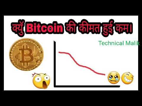 Why 'BITCOIN' price crash [Big reason] Hindi/Urdu banned