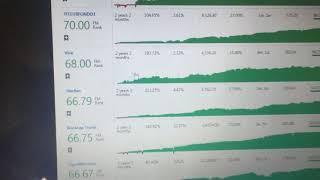 Công cụ kiếm tiền thụ động và sao chép chiến lược cho nhà đầu tư 2018