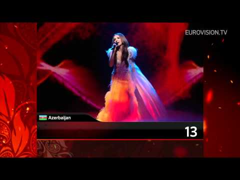 Recap of the 2012 Eurovision Song Contest Final