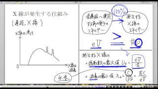 高校物理解説講義:「X線」講義4