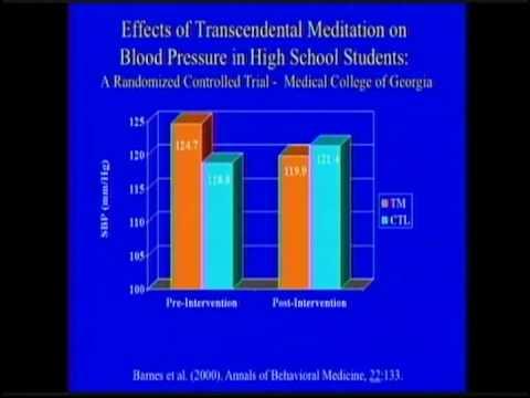Lower High Blood Pressure with Transcendental Meditation