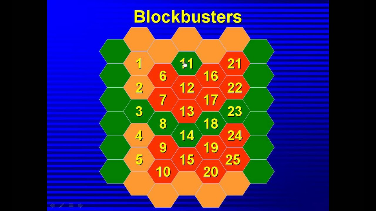 blockbusters powerpoint game