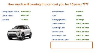 Mahindra XUV300 (1.5 W8) Ownership Cost - Price, Service Cost, Insurance (India Car Analysis)