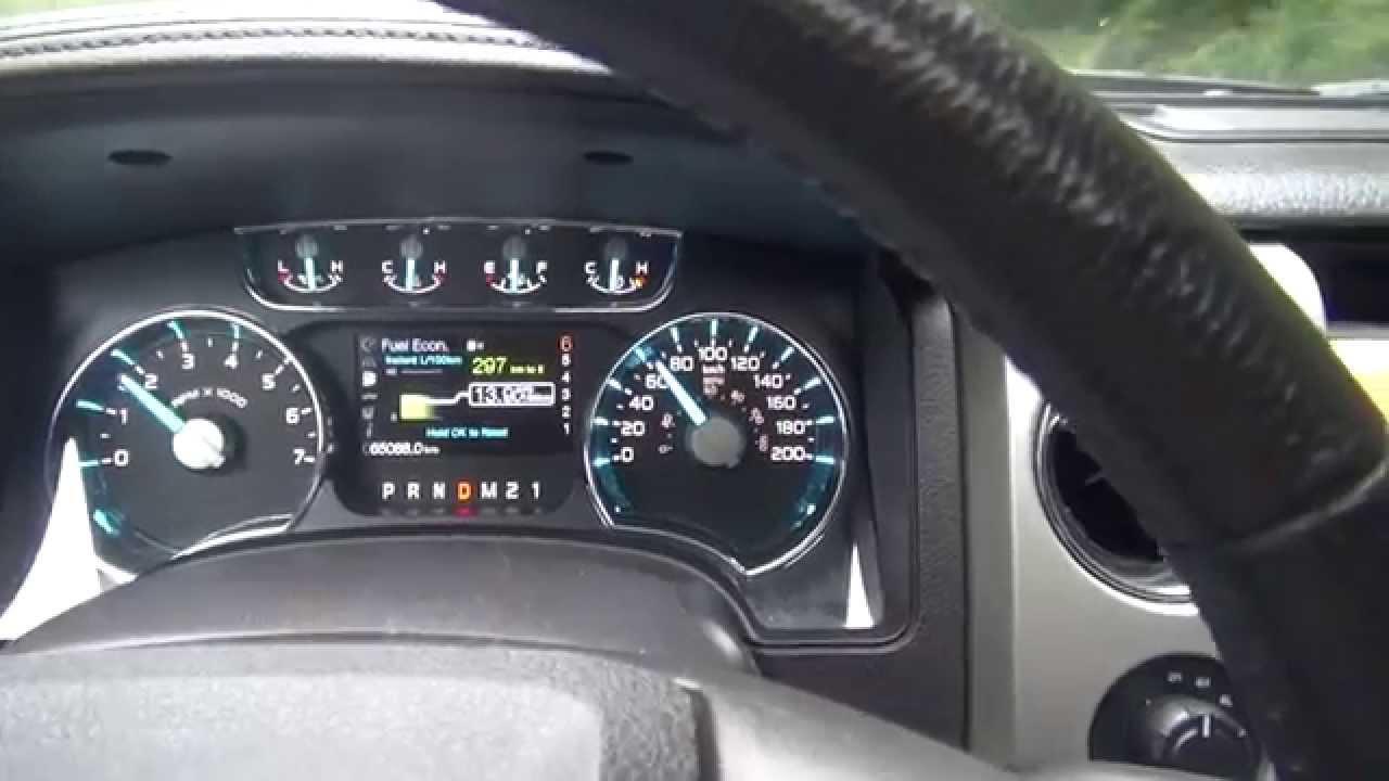 Ecoboost limp mode autos post for Honda limp mode