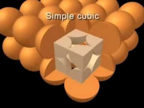 Cubic Unit Cells and Their Origins