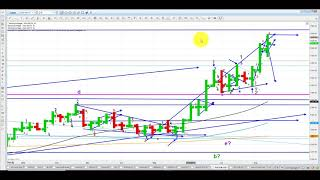 Elliott Wave Analysis of Gold & Silver as of 17th August 2019