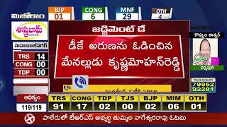 డీకే అరుణను ఓడించిన మేనల్లుడు - Telangana Election Results 2018  - netivaarthalu.com