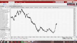 mahindra holidays stock analysis