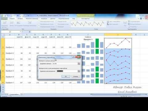 Курс Excel_Базовый - Урок №14 Спарклайны. Микрографики