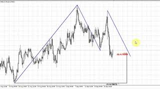 Forex Peace Army | Sive Morten AUDUSD Daily 09.22.17