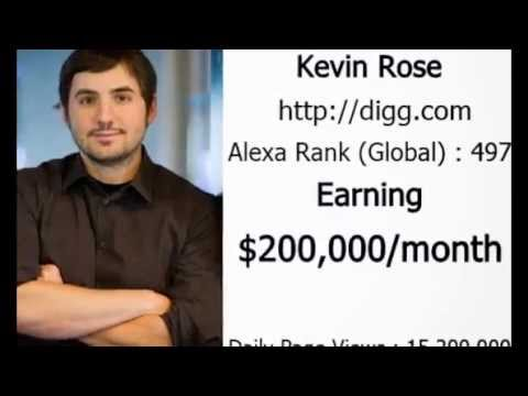 Top 10 People Earning For Google Adsense in 2015