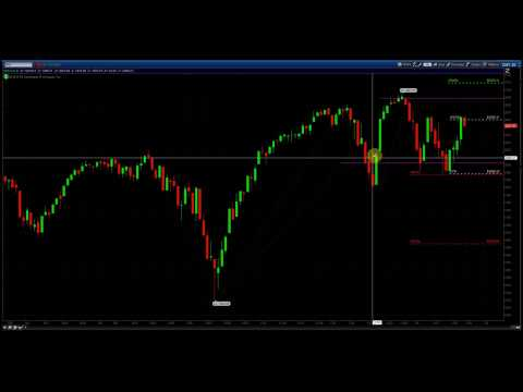 Market Overview 1 26 15