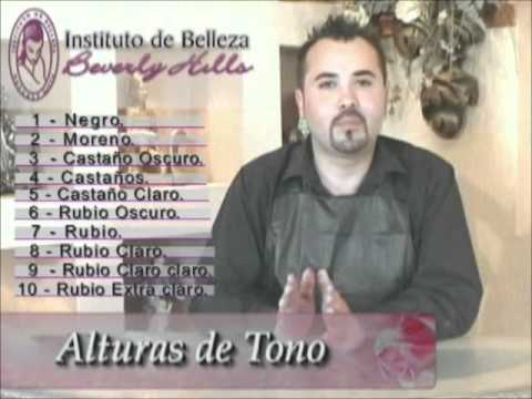 COLORIMETRIA VIDEO 1 profesor cesar amaral