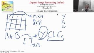 3   3   3   JPEG s 8x8 blocks   Duration 0537
