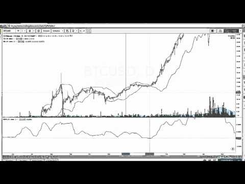 BitCoin hitting $30,000? Historical clue revealed