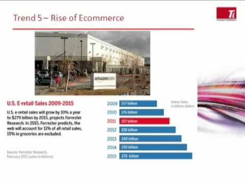 Changing trends affecting the North American warehousing and distribution market