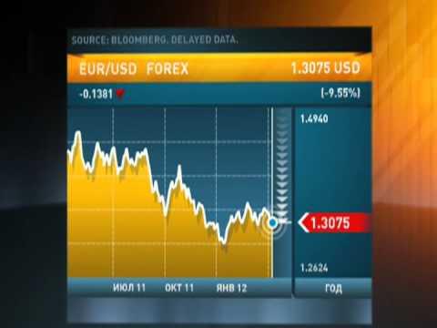 Анализ рынка форекс на сегодня евро доллар