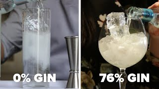 Alcohol-Free Gin Vs. The Strongest Gin In The World