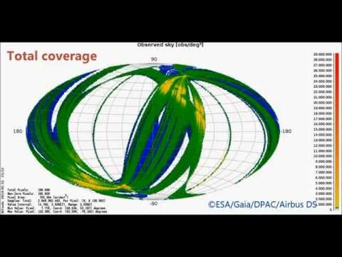 Sky Coverage of Gaia during Commissioning