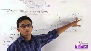 02. Equation of Straight Line Parallel to Axes | অক্ষরেখার সমান্তরাল রেখার সমীকরণ