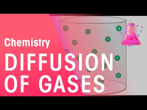 diffusion-of-gases-the-chemistry-journey-the-virtual-school.html