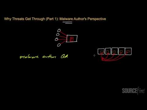 Why Threats Get Through (Part 1): Malware Author's Perspective