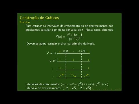 22. Cálculo I - Construção de Gráficos