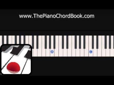 Fur Elise Piano Tutorial - QUICK & EASY!! #1