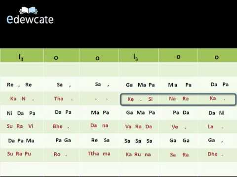 Learn Carnatic Classical Vocals: Lesson 7-3 kalyani ragam