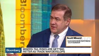 Guggenheim's Minerd on Possible Trade War, Millstein Deal