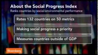 Is Gross Domestic Product a good measure of Development/Growth