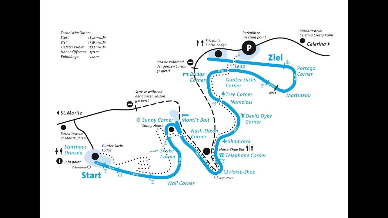 st Moritz Run Bobsleigh Run in st