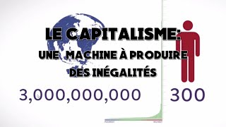 Le capitalisme ou le pillage du monde