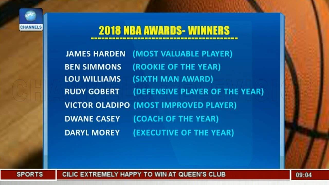 James Harden Picks MVP Award In 2018 NBA Award |Sports This Morning|