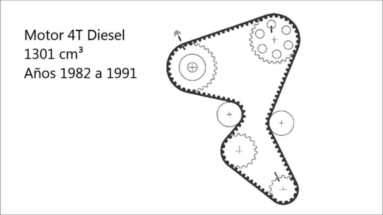Fiat Spazio Trd Y Duna Sd Sincronizaci 243 N De Distribuci 243 N