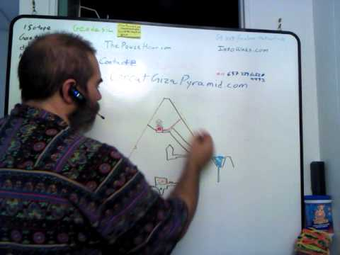 Free Energy System - Great Giza Pyramid - Just Add Water