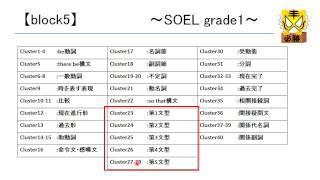 SOEL block5(cluster23-29)