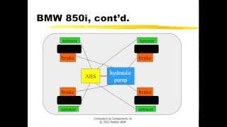 What Is Embedded Computing?