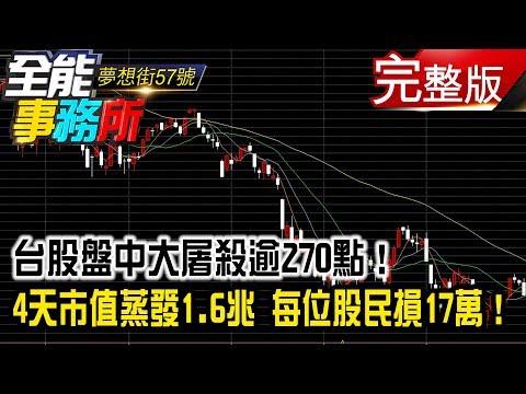 台灣-夢想街之全能事務所-20181005 台股盤中大屠殺逾270點!4天市值蒸發1.6兆 每位股民損17萬!