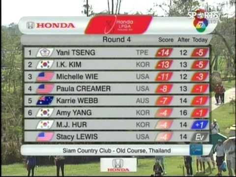 2011 Honda LPGA Thailand Round 4-Yani Tseng wins Honda LPGA