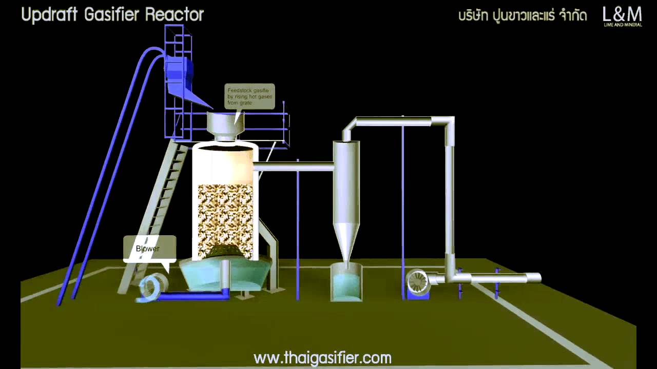 Updraft Gasifier Updraft Gasifier Reactor