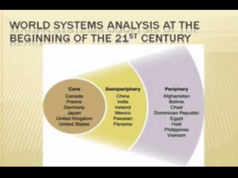 dependency theory and world systems theory