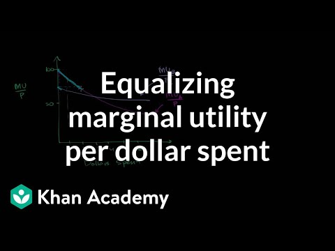 Equalizing Marginal Utility per Dollar Spent