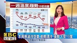 氣象時間 1070128 早安氣象 東森新聞