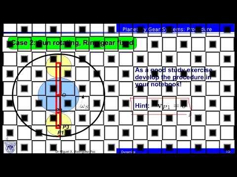 Sistema de engranes planetarios: resumen