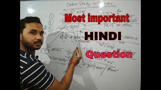 #Mostimportanthindiquestion#upsssc upp most important question