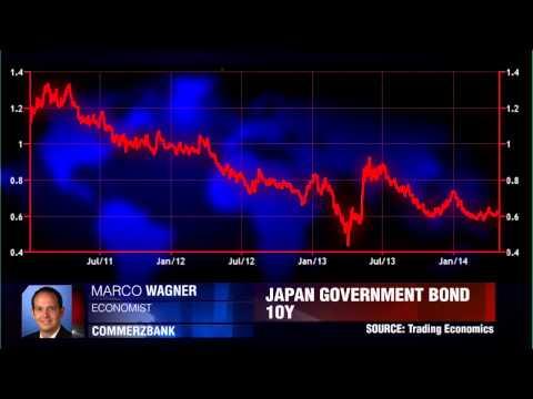 BOJ 'Disappoints' USD/JPY