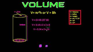 Volume Of A Cylinder: How to find THE EASY WAY!