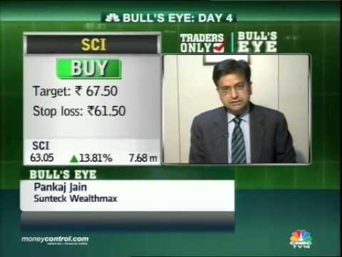 Bull's Eye: Buy Bharti Airtel, Andhra Bank, SCI, Essar Oil