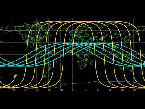 Satellite ground tracks - Inclination